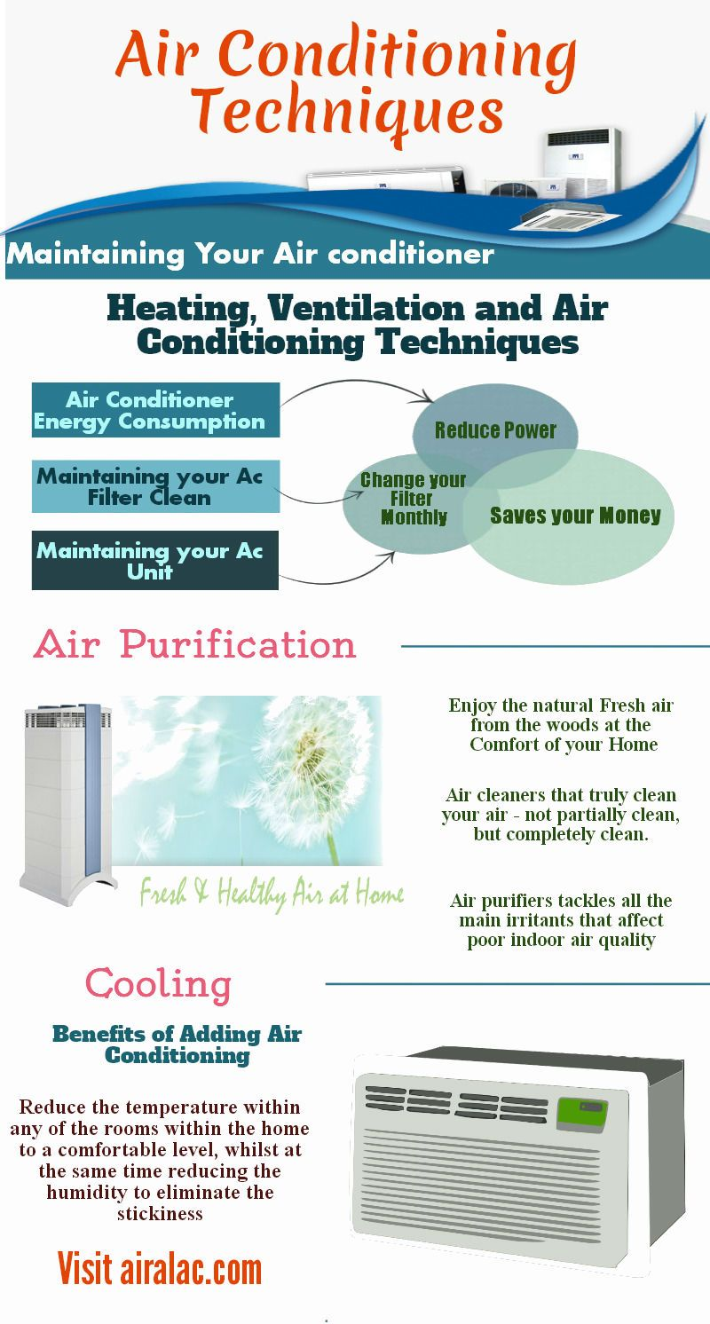 Los Angeles Heating and Cooling Service, Furnace Repair