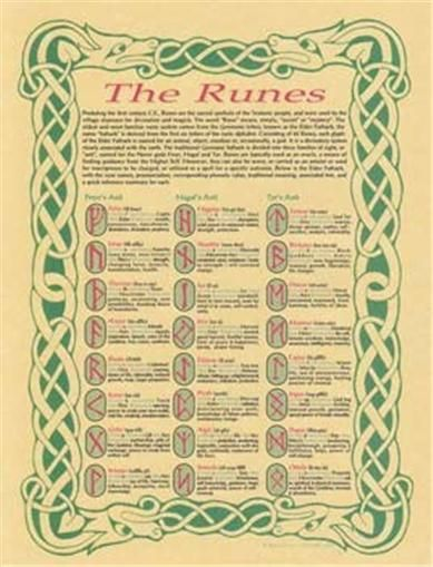 Runes Parchment Page For Book Of Shadows Pagan Wicca Witch Runes