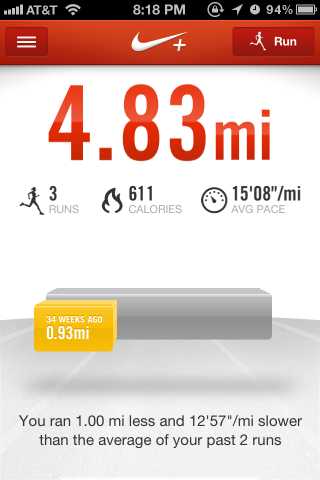 OTTIMO SITO DA TENERE D'OCCHIO  -      Nike+Running / Health and Fitness