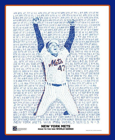 Mets 1986 Road To The World Series