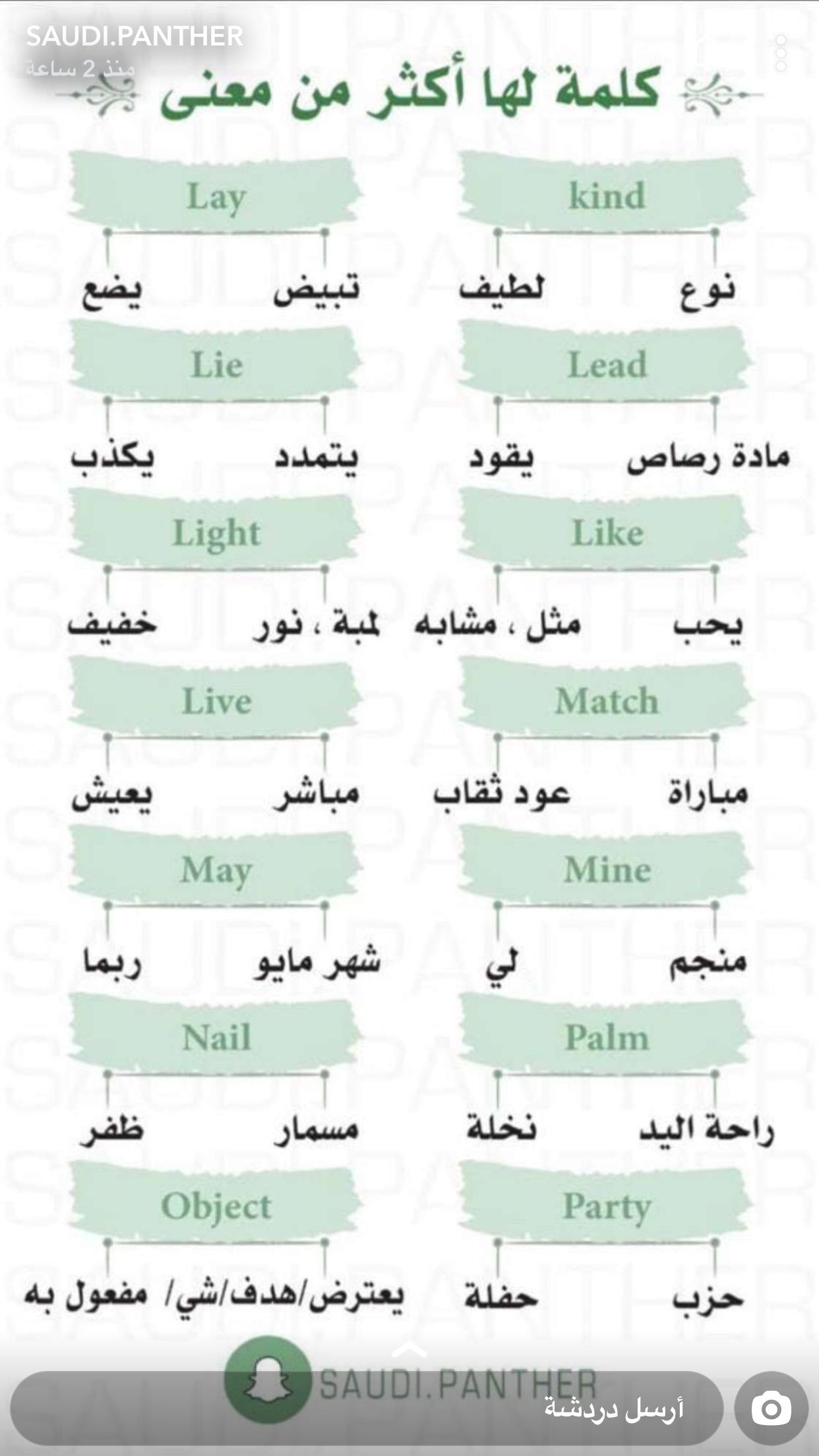 Pin By محمد امين المقدم On Language English Language Learning English Language Learning Grammar English Language Teaching