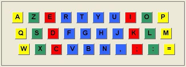 leuke manier om kinderen te leren typen elke letter op