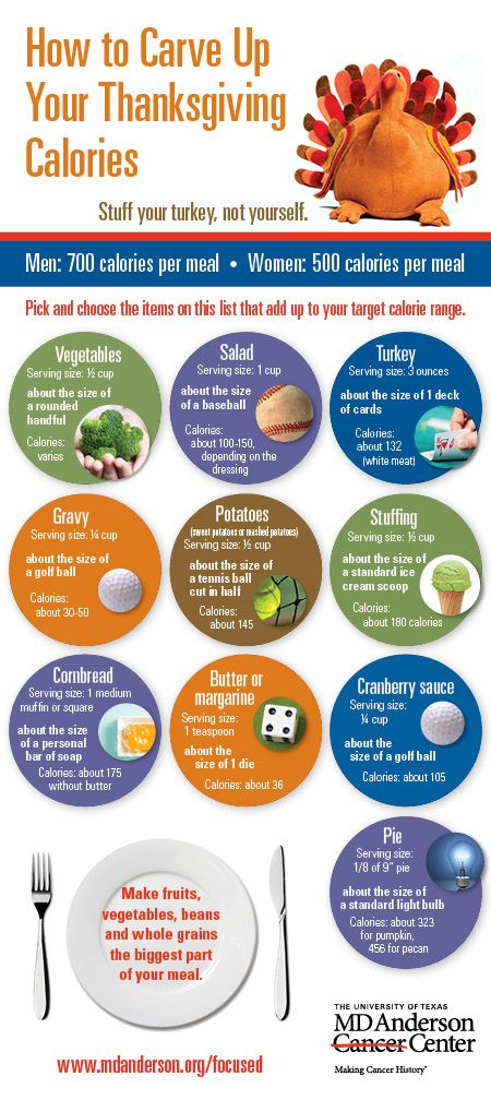 Thanksgiving calories stuff your turkey not yourself the adults can avoid holiday weight gain by learning how to choose healthier food portions with the new thanksgiving serving size infographic ccuart Image collections