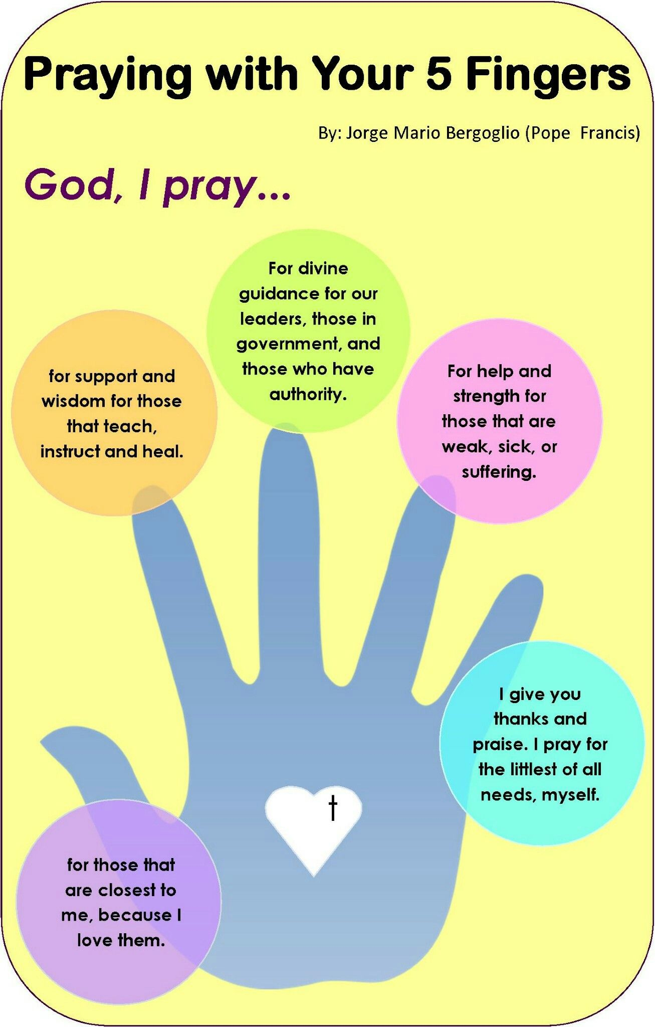 Five Finger Prayer Image By Kathy Moore On Prayers