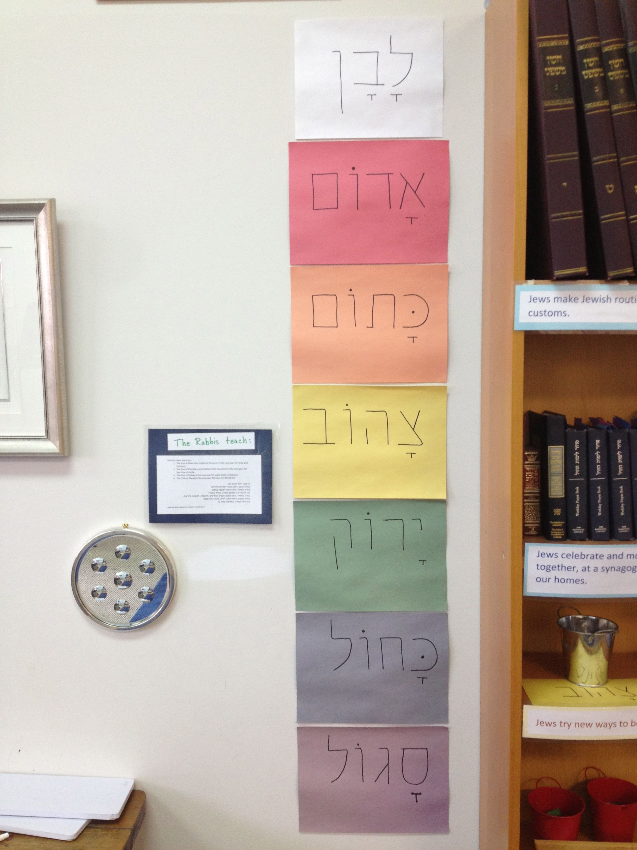 Hebrew Vocabulary Posted Around The Room In Self Guided