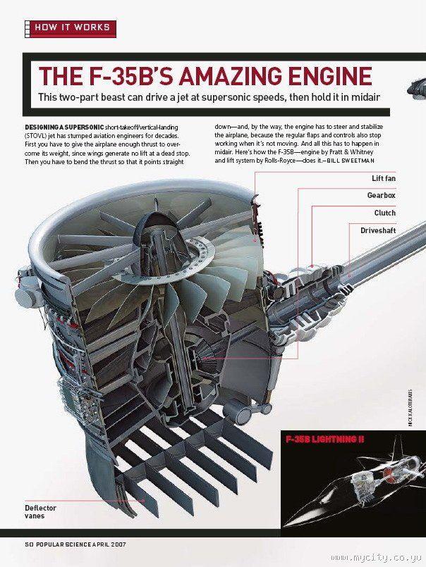 Cutaways Page 4 Ed Forums Aircraft Engine Aircraft Design Aircraft Maintenance Engineer