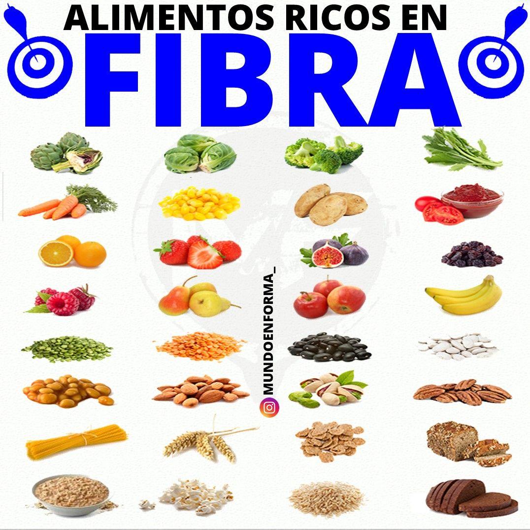 Alimentos Ricos En Fibra Hashtags Salud Fibra Fiber Nutricion Nutricionista Saludable Healt Alimentos Ricos En Fibra Nutricion Alimentacion