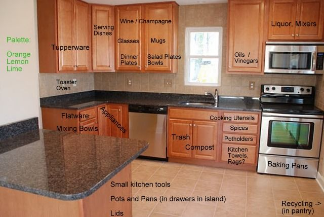Kitchen cabinet organization virtually on photo before moving into new house