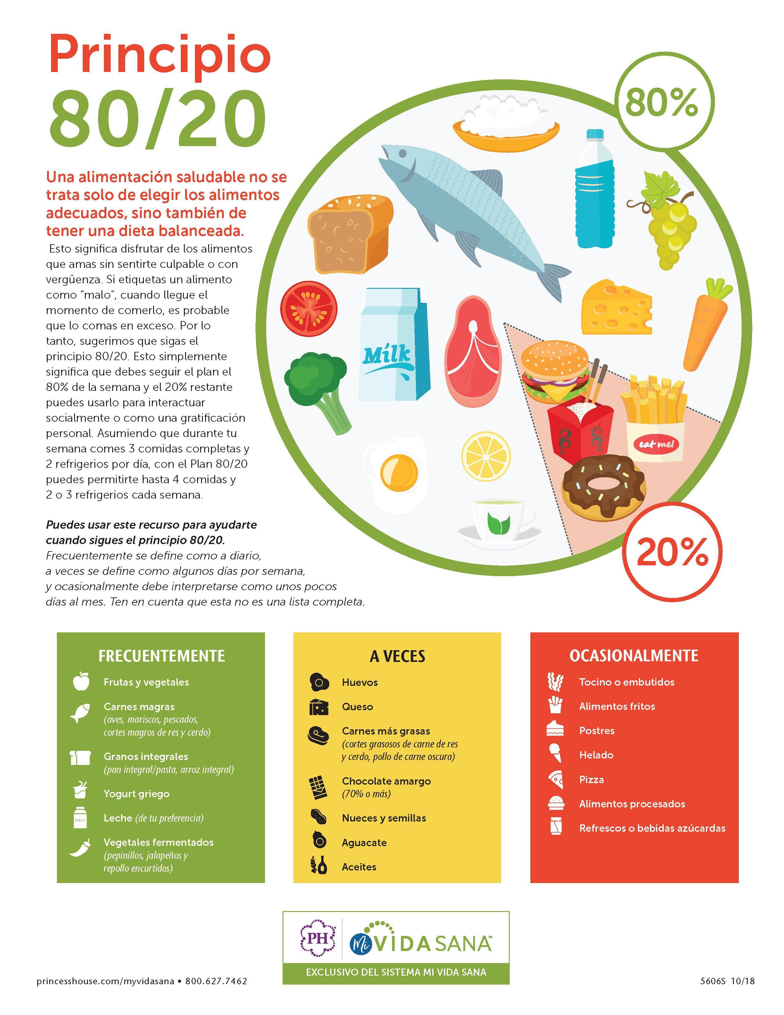 dieta balanceada para una vida saludable