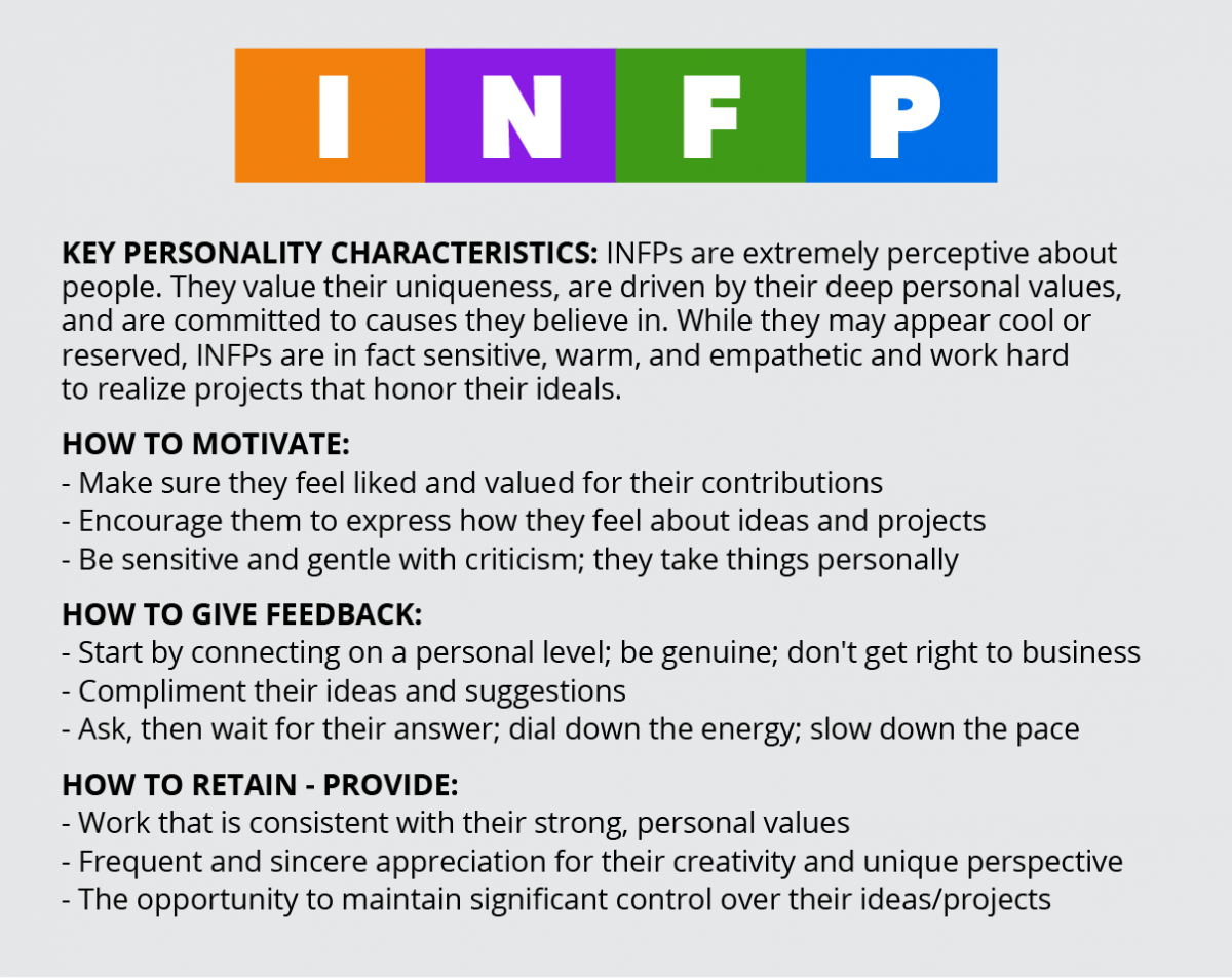 how to manage every personality type personality types great collection of tips for dealing employees based on personality type