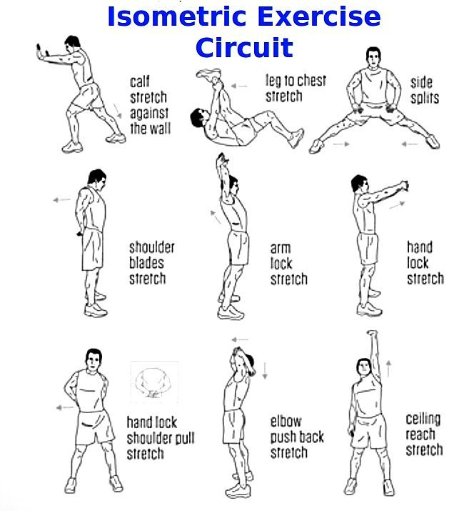 Isometric Exercises Equipment: Isometric Exercise Circuit