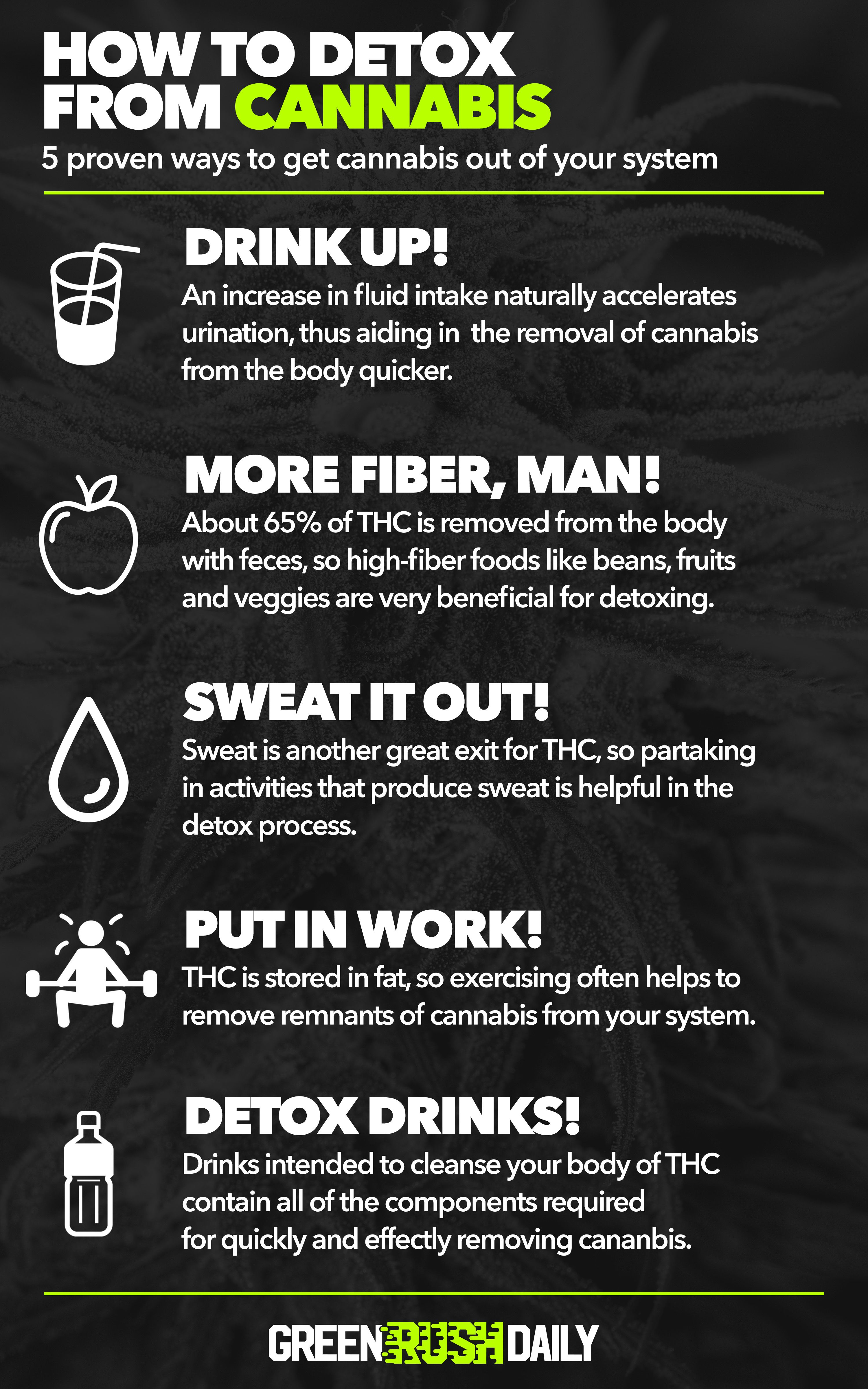 Natural ways to detox your body from weed