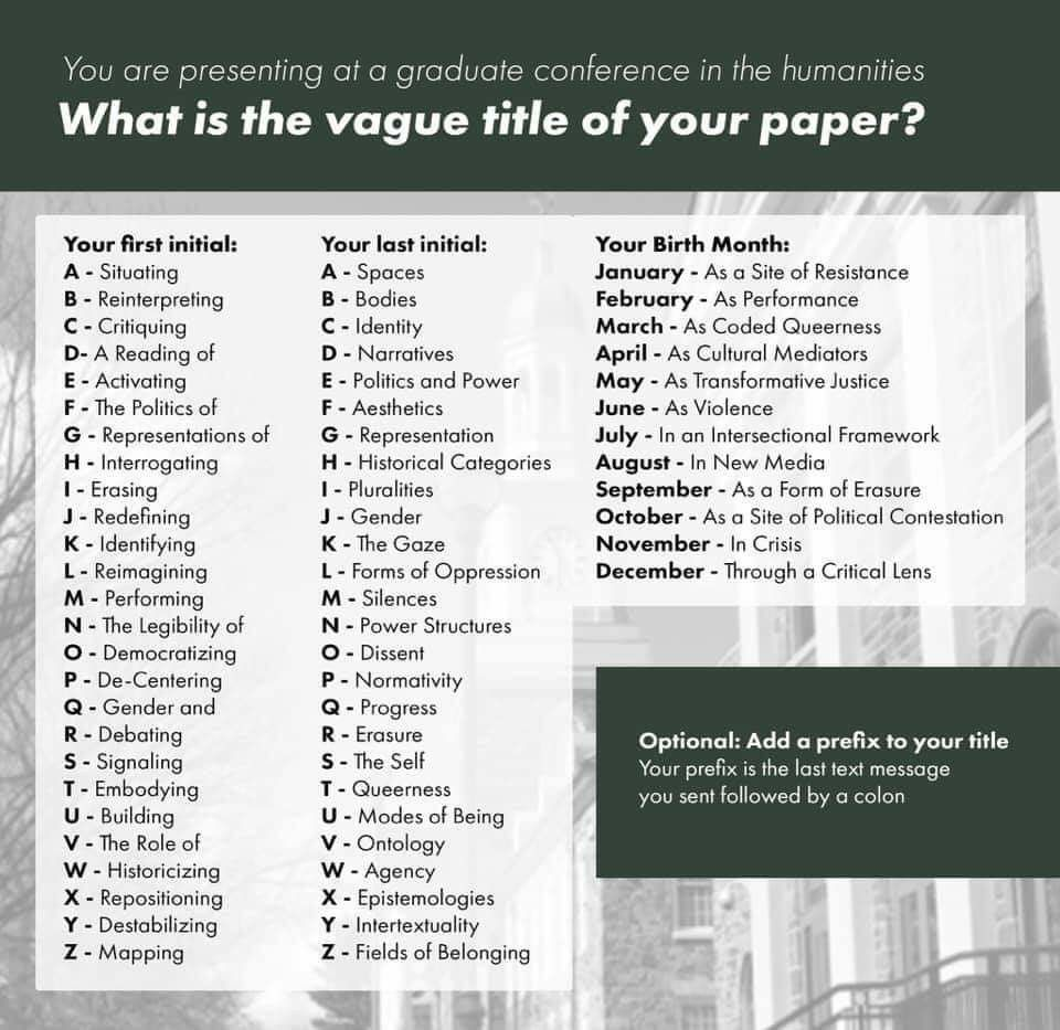 Pin By Pilar Pereira On Ingles Daily Writing Prompts Daily Writing Writing Prompts