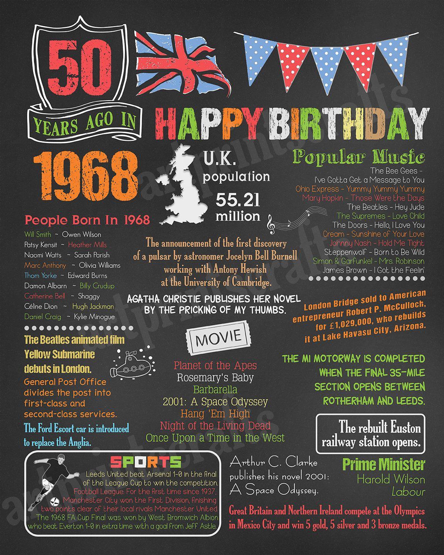 50th Birthday Gift UK Version 1968 Sign