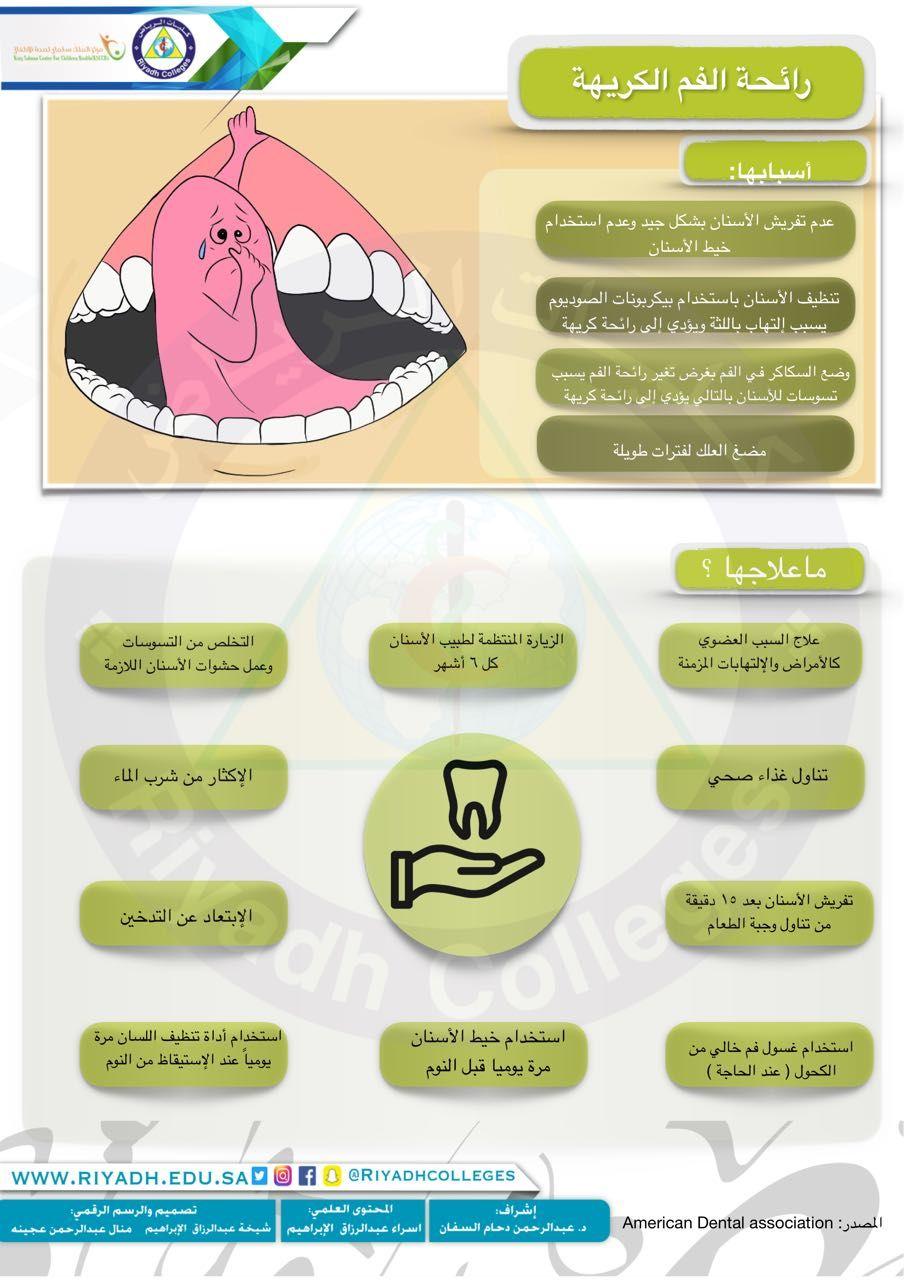 أساب رائحة الفم الكريهة وطرق علاجها Dentistry Dental Dental Art