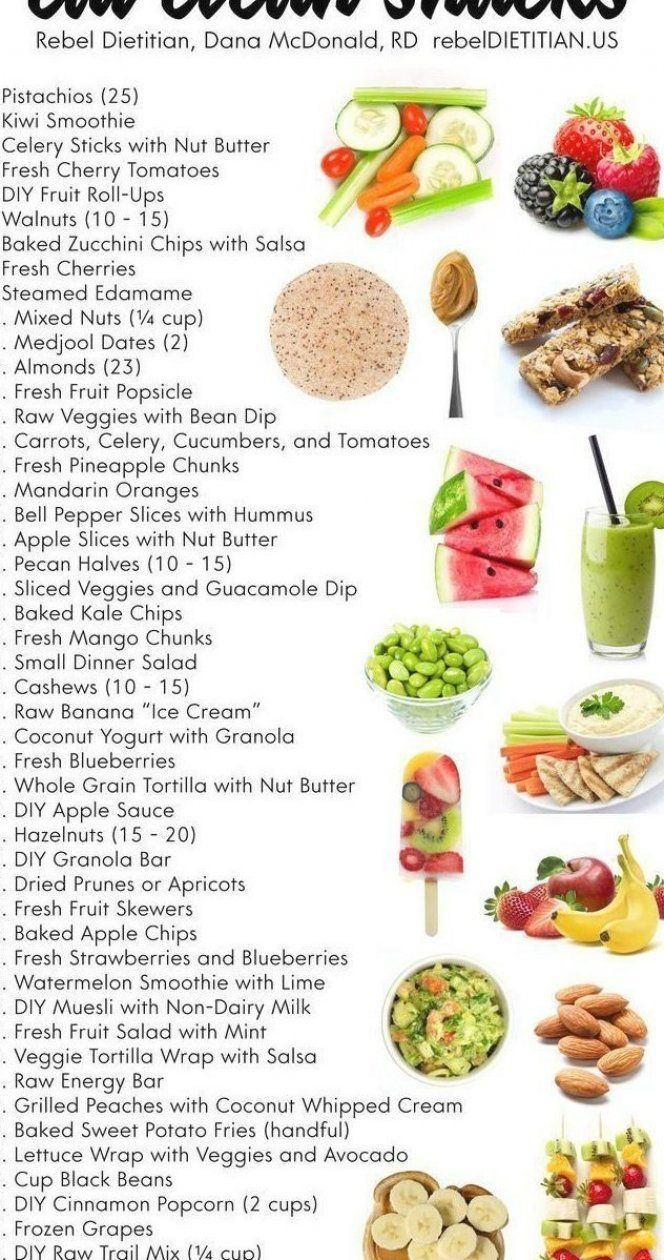 Faulty Weight Loss Plan At Home  instahealth  DietFoodFunny #fit #tips #before #and #after #workout...