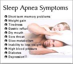 How Sleep Apnea is Related to Diabetes
