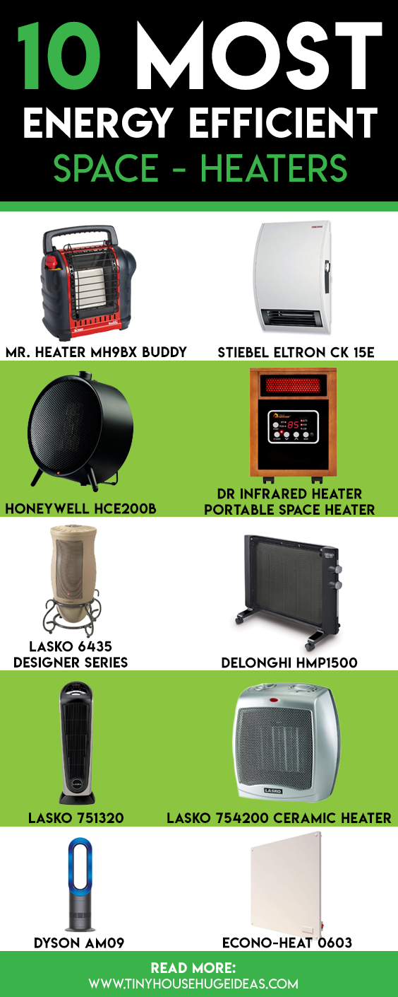 10 Most Energy Efficient Space Heaters 2020 Top Recommendations Garage Heater Space Heater Energy Efficiency