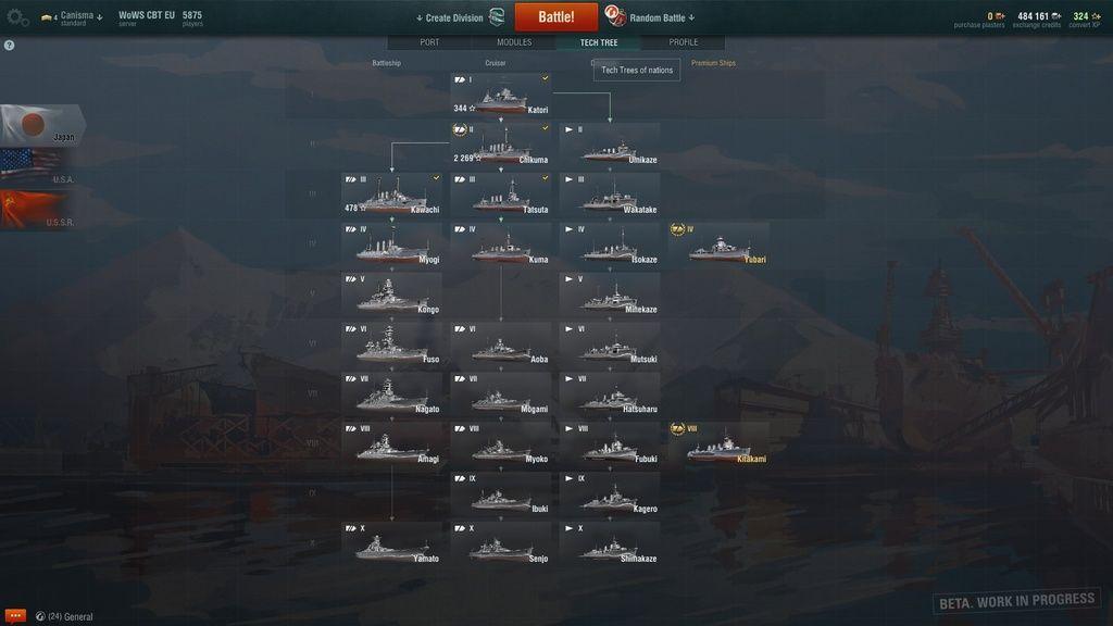 Tech Tree Warships World