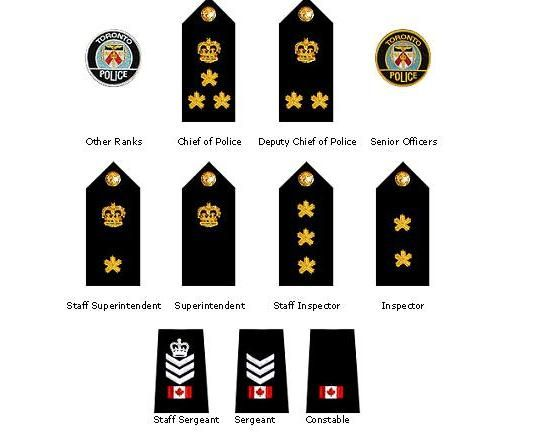 indian police ranks and salary pdf