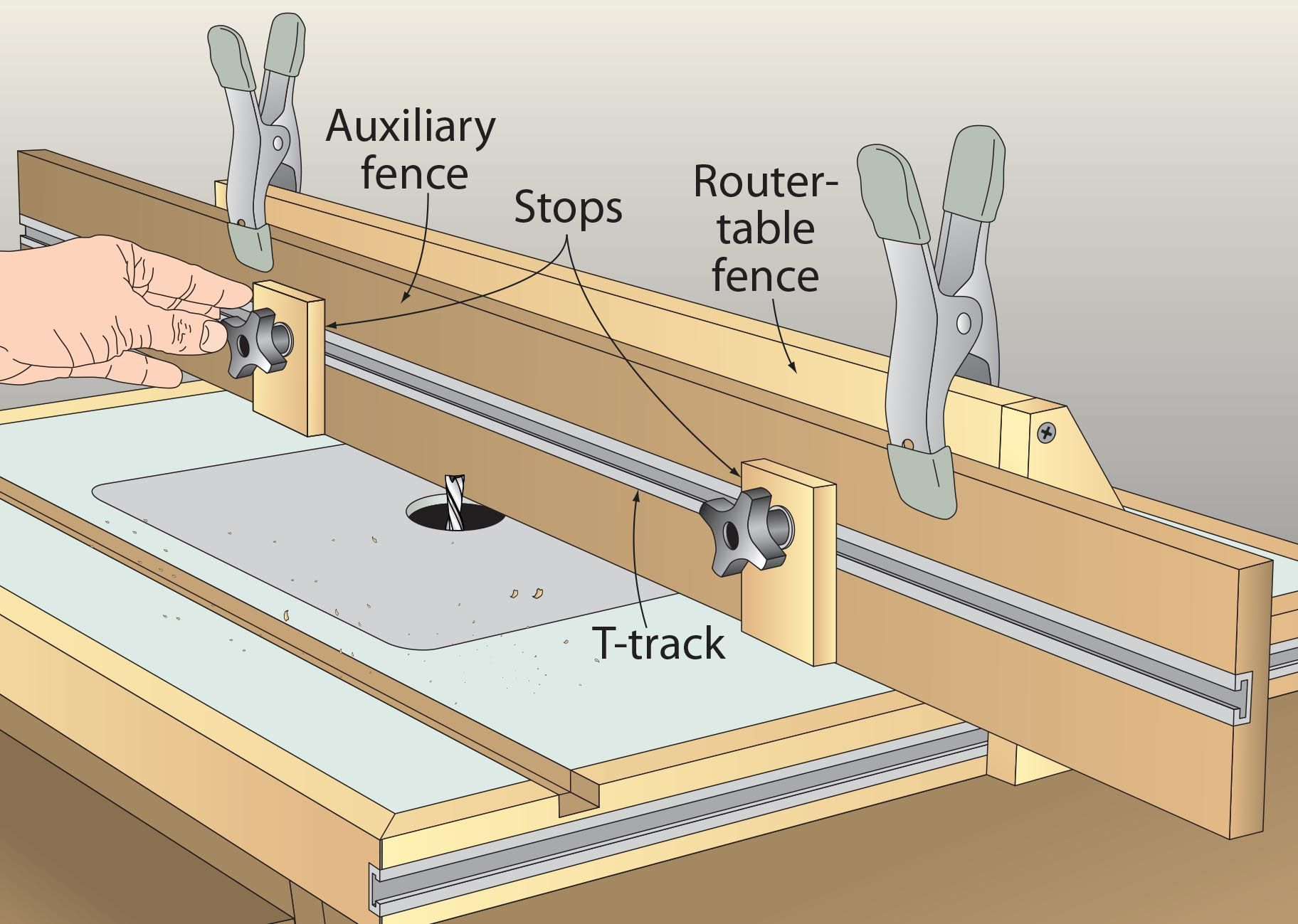 Lengthy auxiliary fence extends router table range to routing lengthy auxiliary fence extends router table range to routing stopped slots on long boards use keyboard keysfo Images