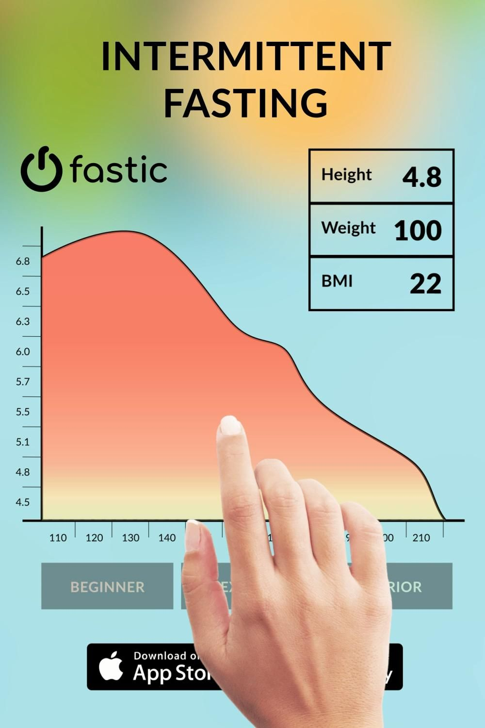 Lose Weight Naturally with the new Fastic Intermit