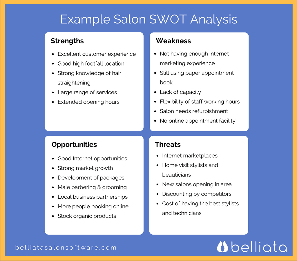 Use This Example Salon Swotysis To Help You Define