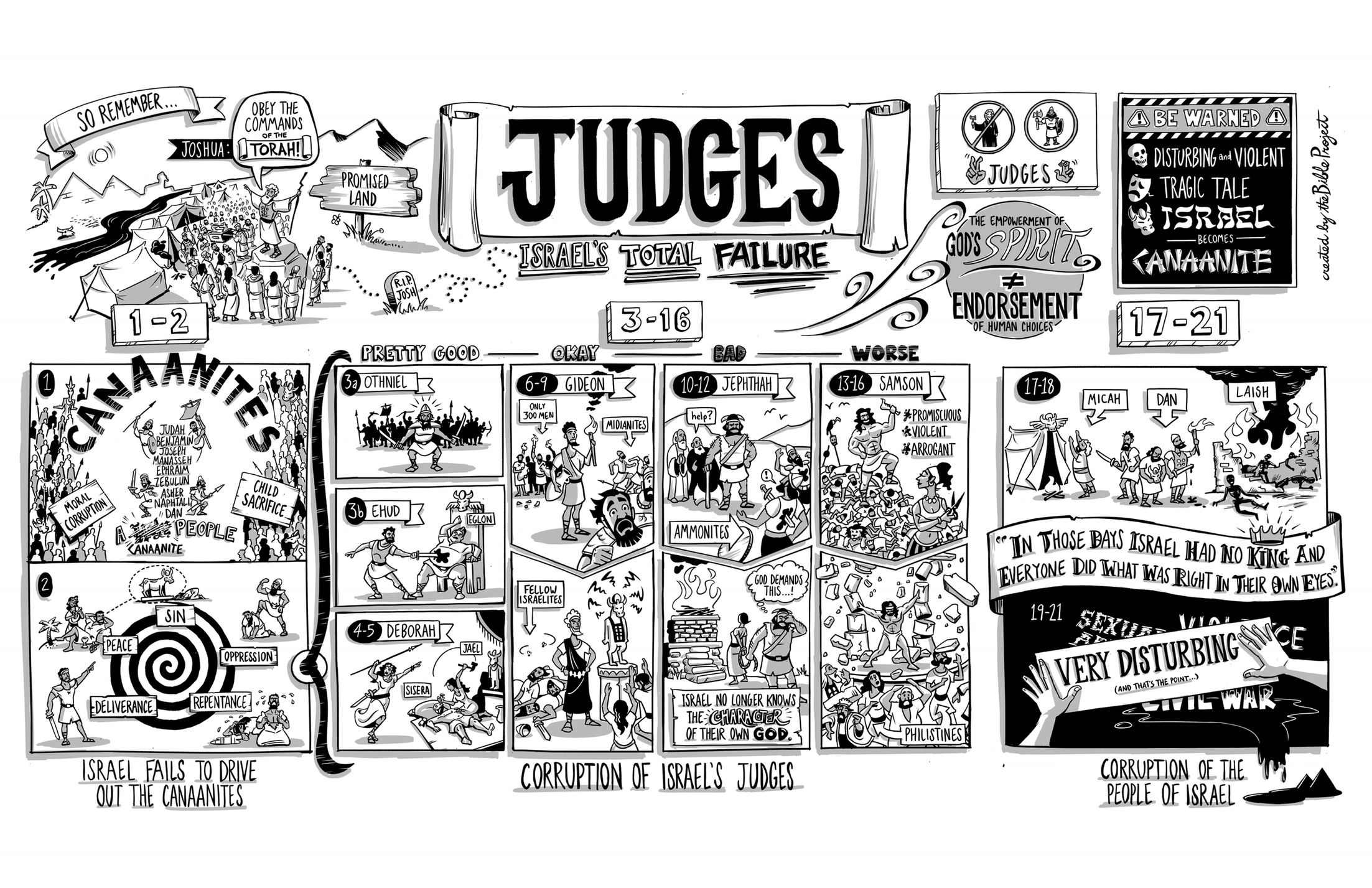 The Bible Project The Book Of Judges Poster