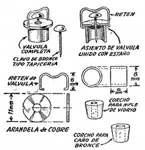 Como Hacer Instrucciones Y Planos Gratis Fuentes De Agua Hacer Fuentes De Agua Fuentes De Agua De Jardín