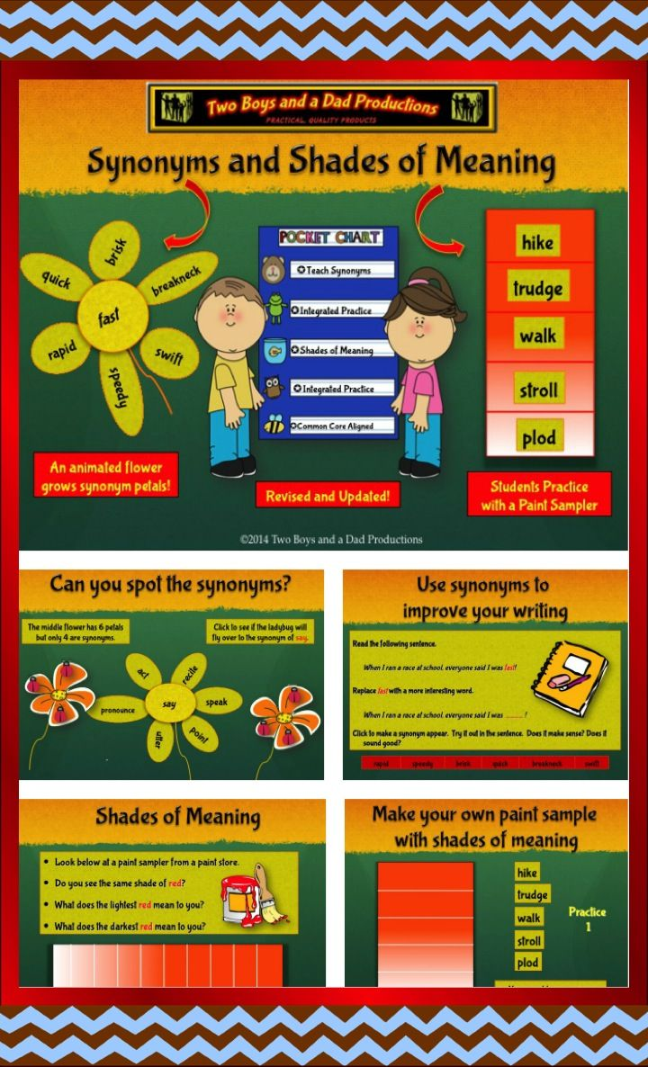 Synonyms and Shades of Meaning PowerPoint Lessons and ...