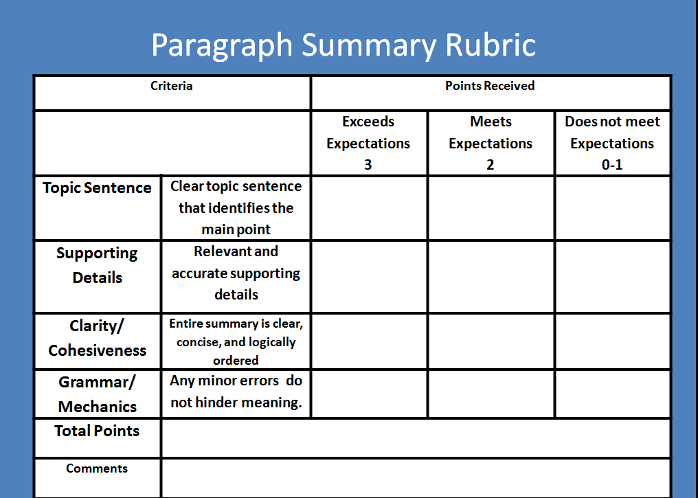 paragraph writing for class 2 Use this packet to teach your students how to write a descriptive paragraph a pre-writing group graphic organizer, a student graphic organizer, and a revision self-check are provided teach students how to edit and evaluate their own writing.