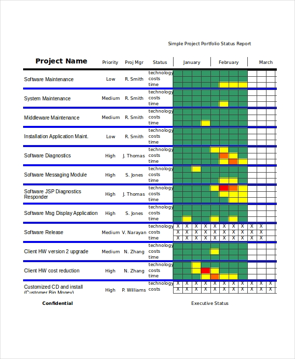 Project Status Report Template In Excel (2 di 2020