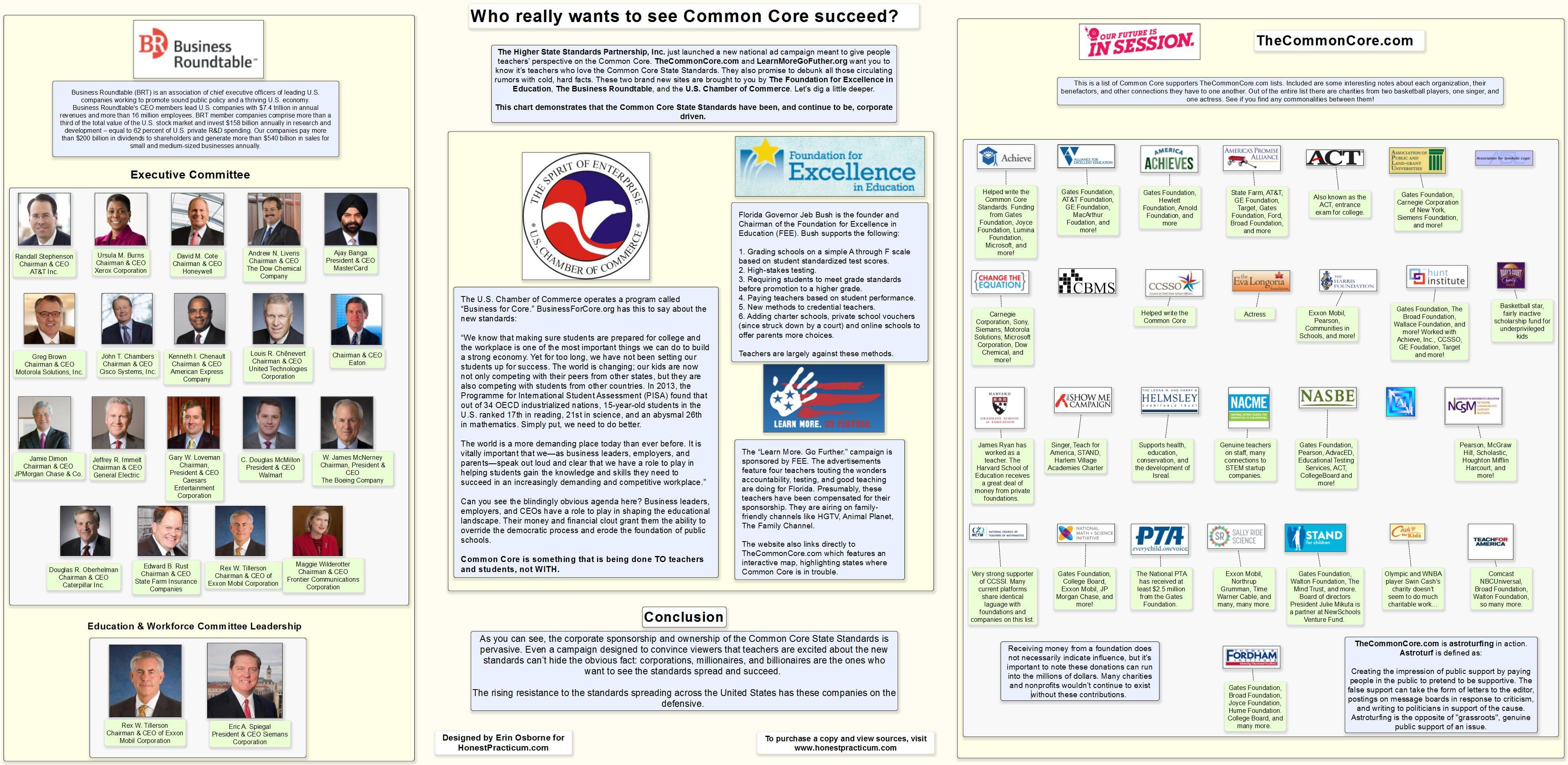 common conflicts in schools