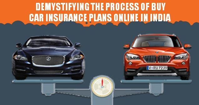 Demystifying The Process Of Buy Car Insurance Plans Online In