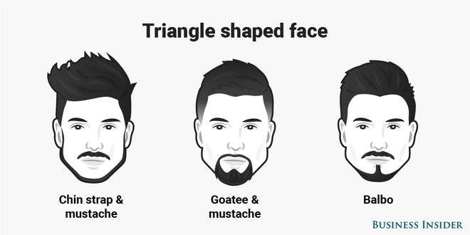 This Is The Best Beard Style For Every Face Shape Drawing And