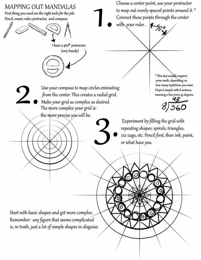 Mandala Schritt Fur Schritt Anleitung Anleitung Auf Englisch Instrumente Zum Zeichnen Lineal Mandala Malen Anleitung Zeichnen Anleitung Mandalas Zeichnen