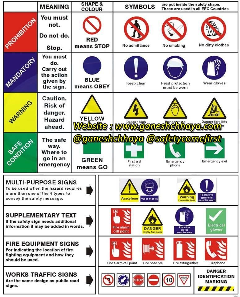 Safety Signages Safety Signs And Symbols Workplace Safety Occupational Safety
