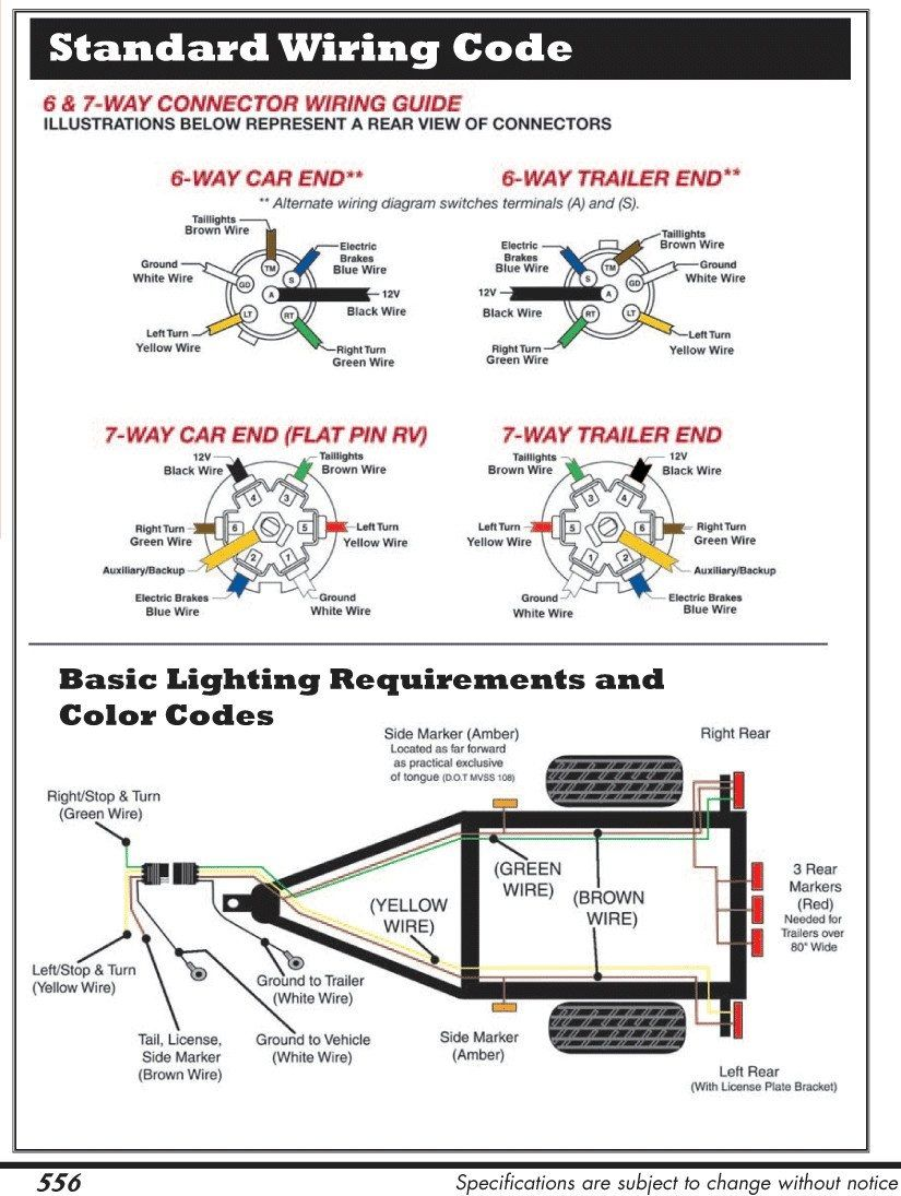 7 way wiring yellow wiring diagram portal 4 wire trailer wiring diagram red black white yellow [ 825 x 1095 Pixel ]