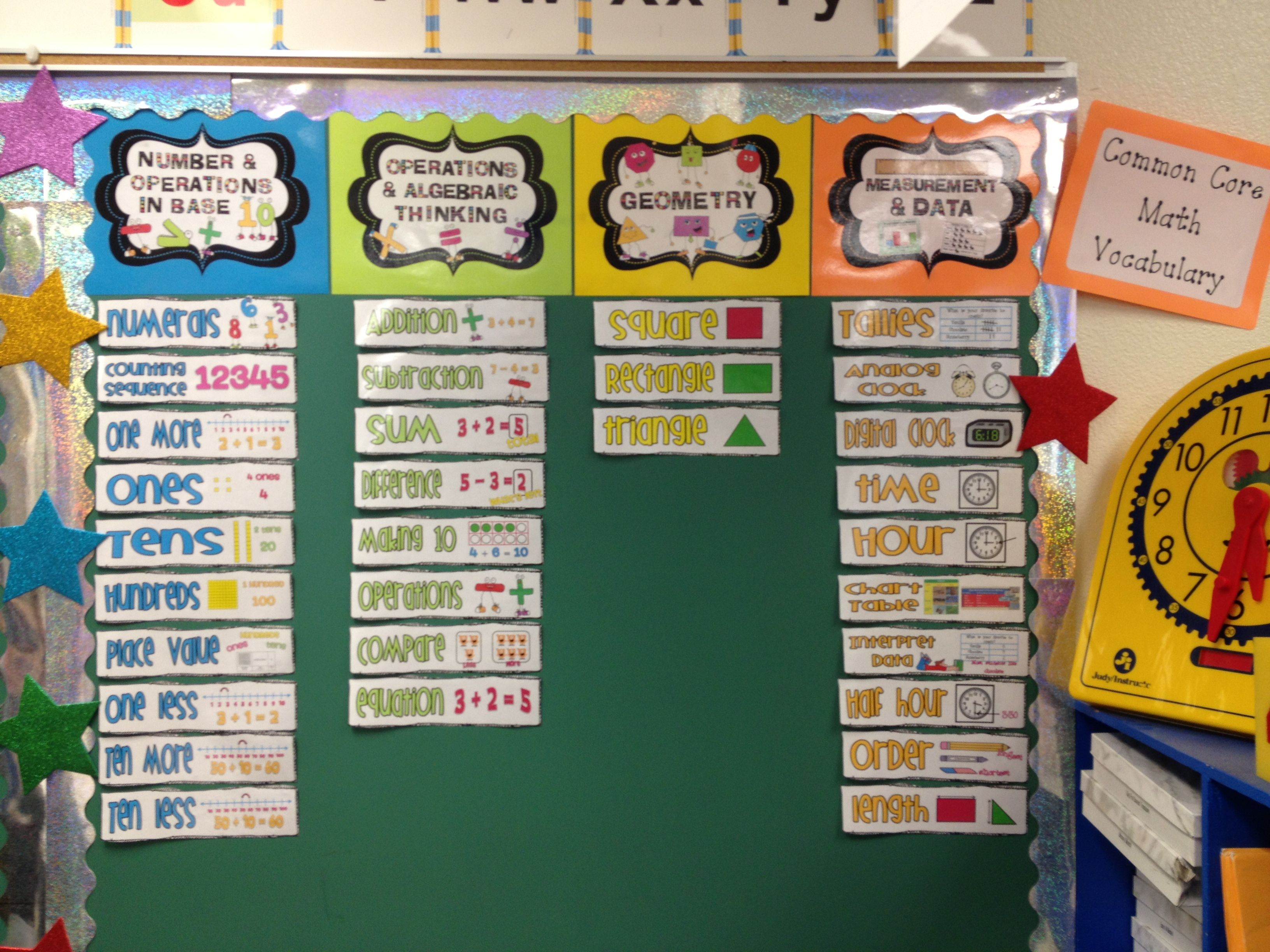 The 25 Best Vocabulary Wall Ideas