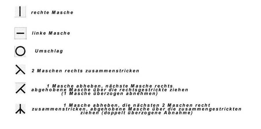 Photo of Stricknetz  -Yak-Schal- Rund um die Themen Stricken, Maschinestricken, Stric…