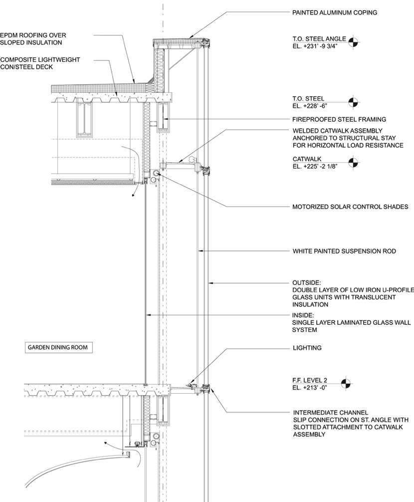 Nelson atkins museum double skin facade detail double skin pinterest facades nelson f c - Intermediate floor casting ...