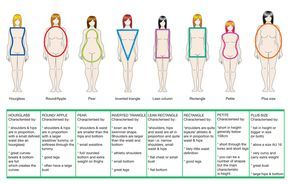 cc3be909246c0 What is my body shape and what s in store for me this Spring ...