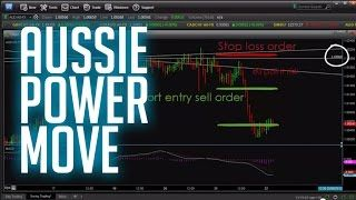 Aussie Power Move Forex Trade Tags Forex Trading Aussie Forex Move Power Trade Forex Trading Training Learn Forex Trading Forex