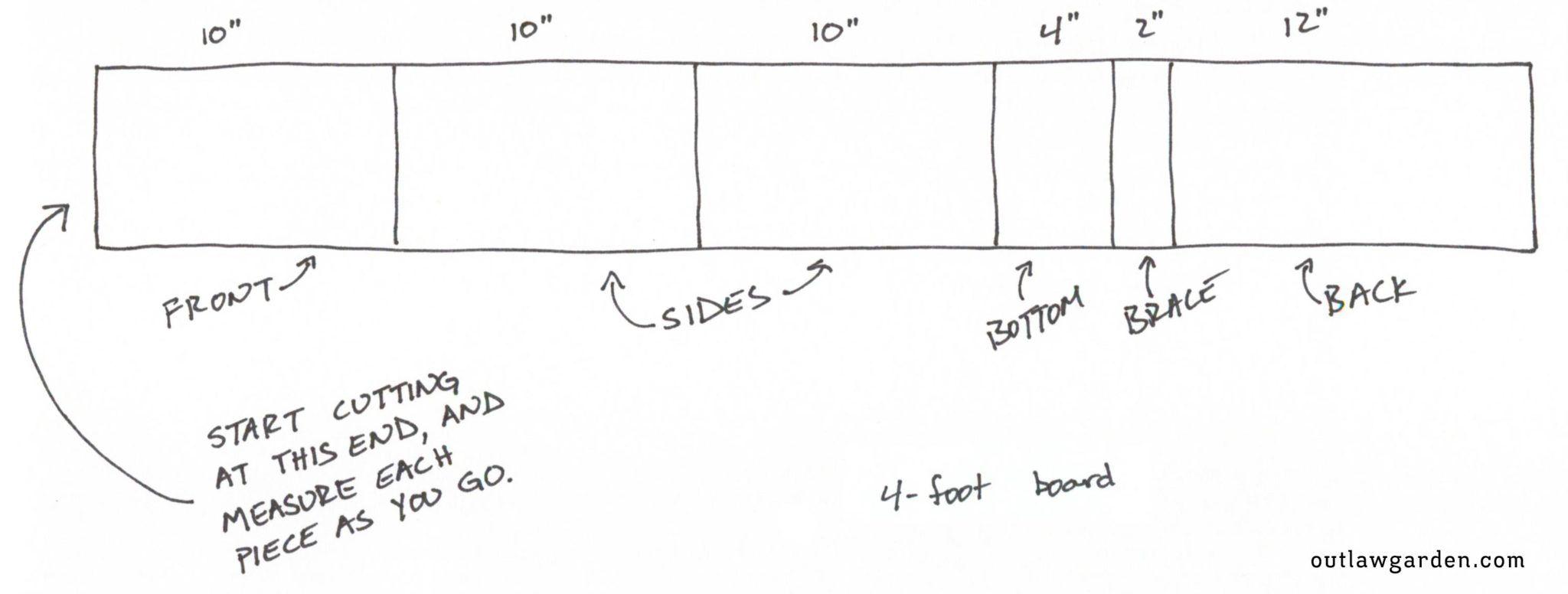 Cut diagram for birdhouse house tips pinterest bird houses cut diagram for birdhouse ccuart Images