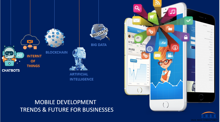 Does Mobile Application Development Hold A Bright Future for