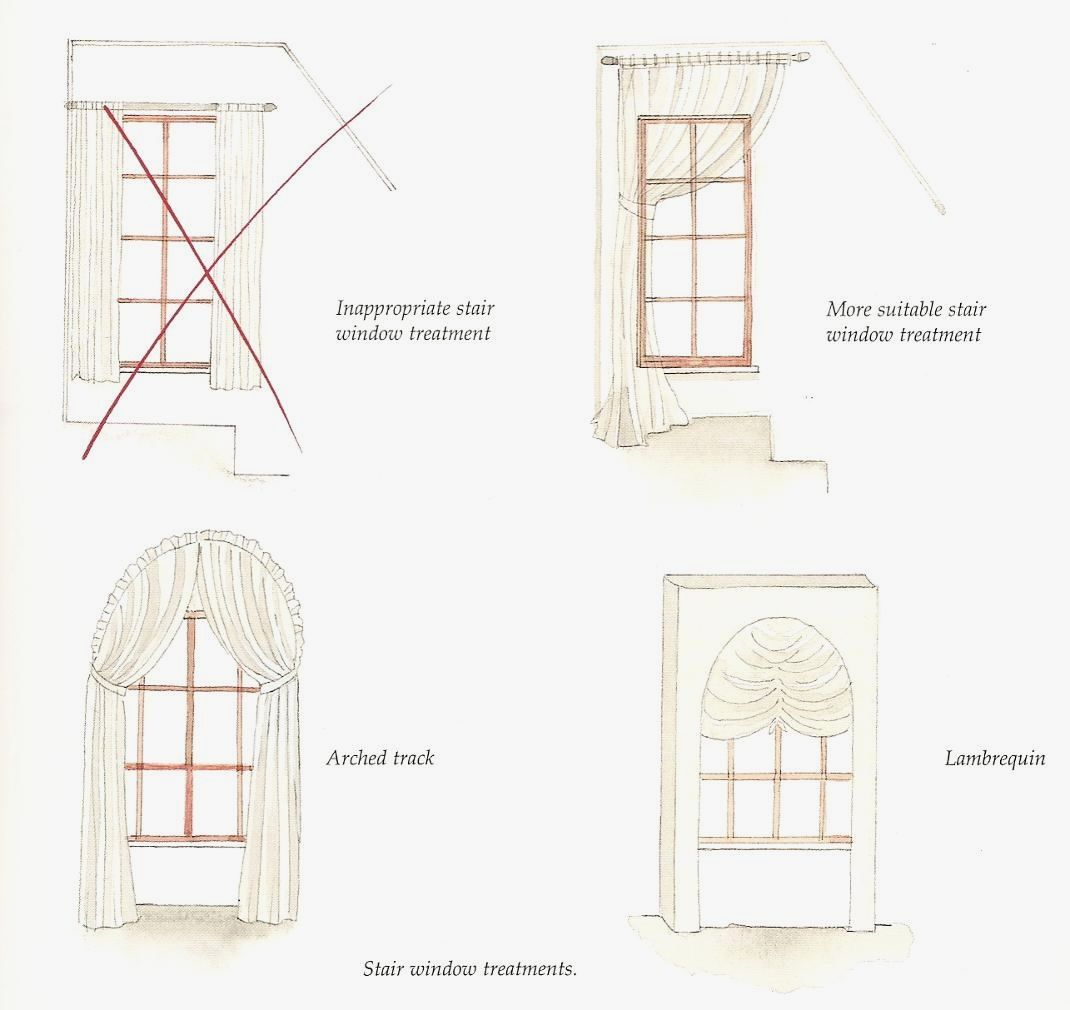 Curtain Styles For Long Narrow Windows Stairs Window Cool