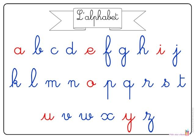 French lowercase alphabet cursive writing pinterest - Alphabet francais maternelle ...