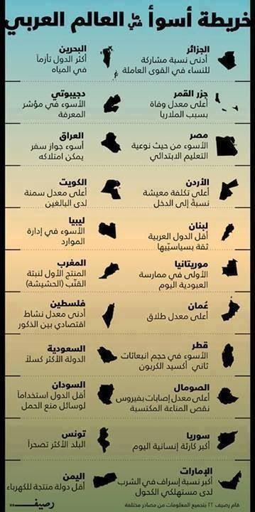 Pin By Felancom On Random Things Photo Quotes Arabic Quotes Islam Facts
