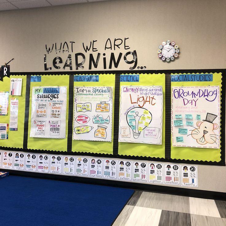 Anchor chart wall! | Teaching | Pinterest | Kind und Schule