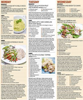Clean Eating Meal Plans For Fat Loss